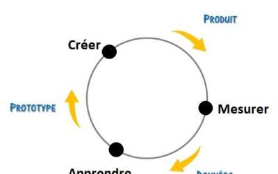 Pivot or not pivot ? Pourquoi cette question est capitale pour tous les entrepreneurs et pas uniquement les startups